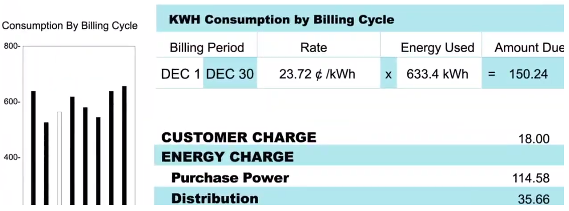 Northland Utilities Electricity Bill